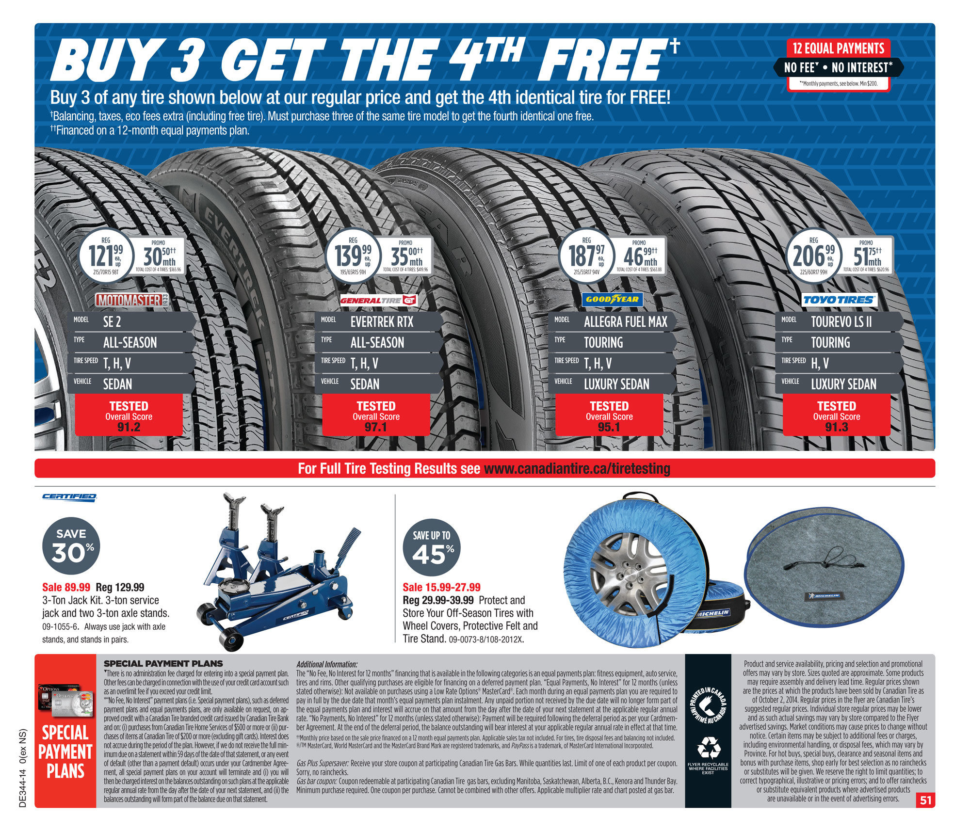 Canadian Tire Weekly Flyer Weekly Flyer Oct 24 – 30 RedFlagDeals