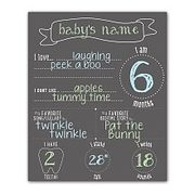 All About Baby Chalkboard - $24.97